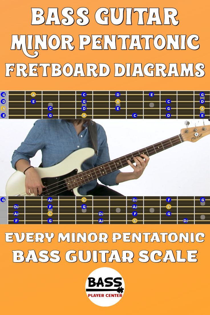 Bass guitar minor pentatonic fretboard diagrams bass