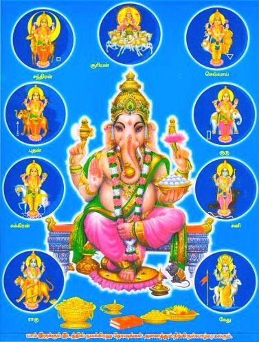 Ganesha with Nine Planets (Navagraha)