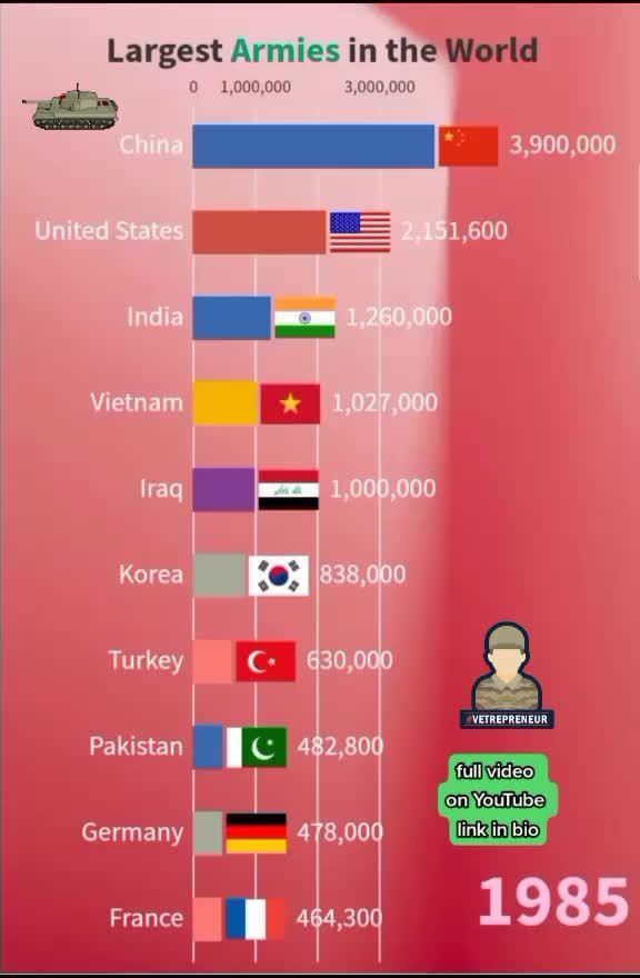 Pin Oleh Akkytalk Di World Top