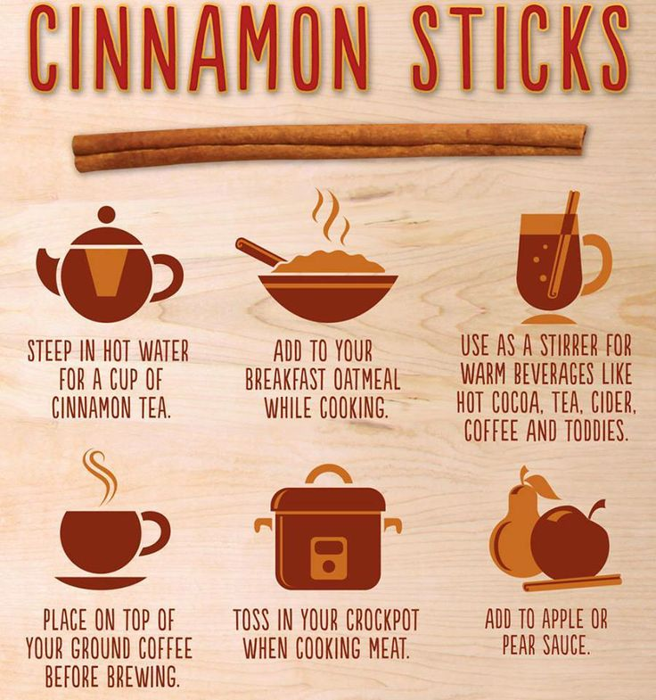 Health Benefits and Uses of Cinnamon.