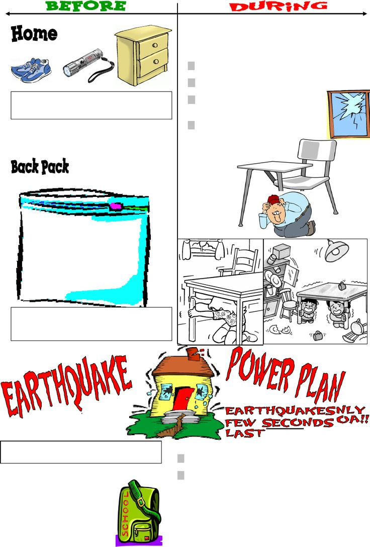 82 best earthquakes images on pinterest teaching science teaching kids what to do in an earthquake robcynllc Choice Image