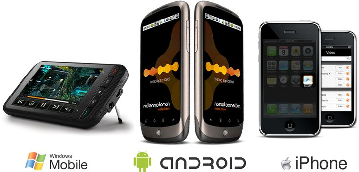 Mobile IPTV Supported Smartphones