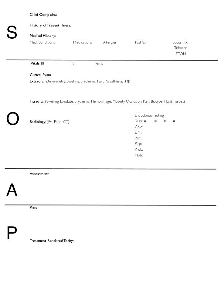 Soap Note Examples Learn To Write Soap Notes Soap Note