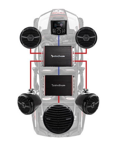 Rockford Fosgate Stage 4 Audio System - 2014-18 Polaris RZR