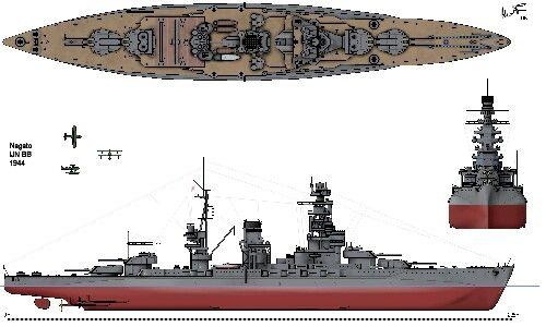 17 best images about warship on pinterest uss lexington. Black Bedroom Furniture Sets. Home Design Ideas