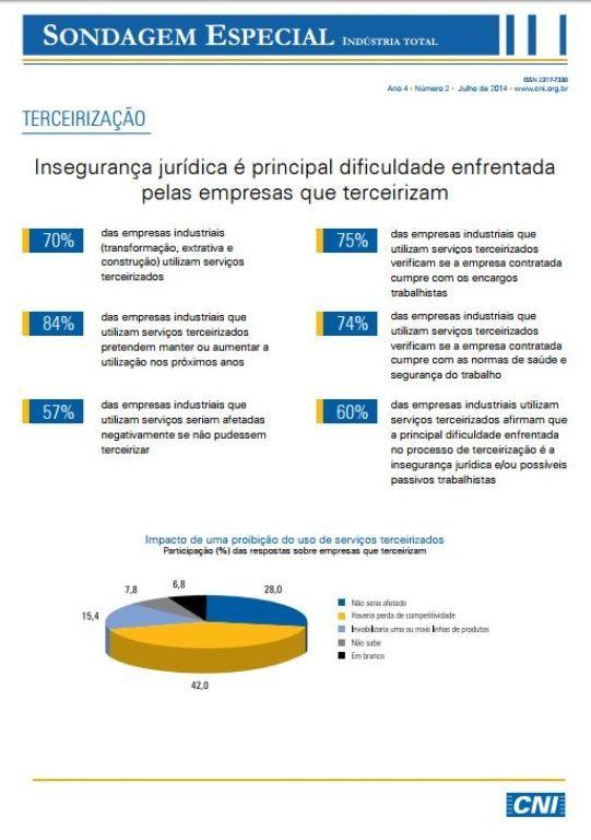 Sondagem Industrial sobre terceirização 2014