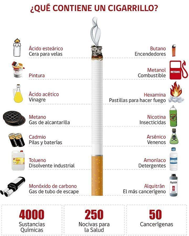 El emplasto para a dejar fumar el precio