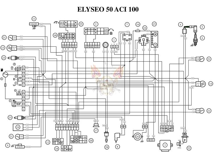 Best Of Wiring Diagram Peugeot 307 Radio #diagrams #