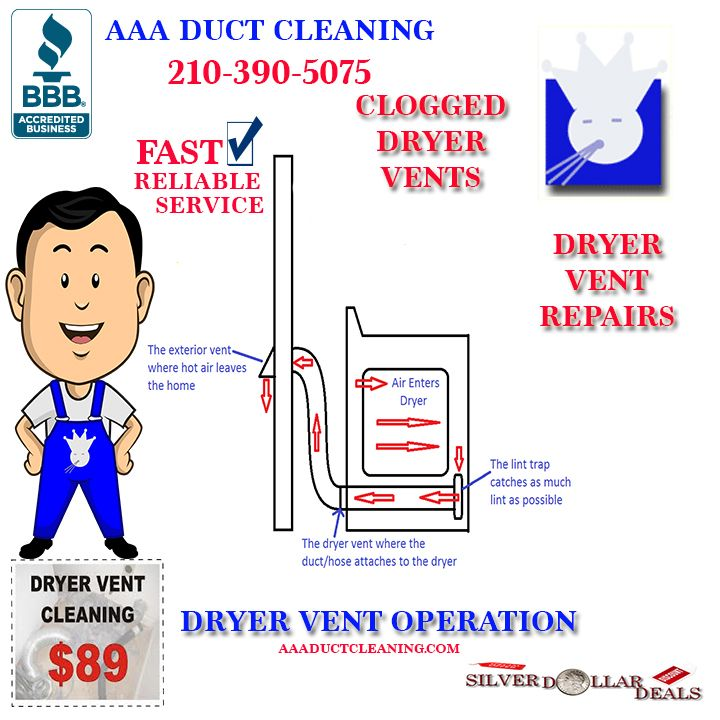 17 Best Images About Dryer Vent Cleaning On Pinterest