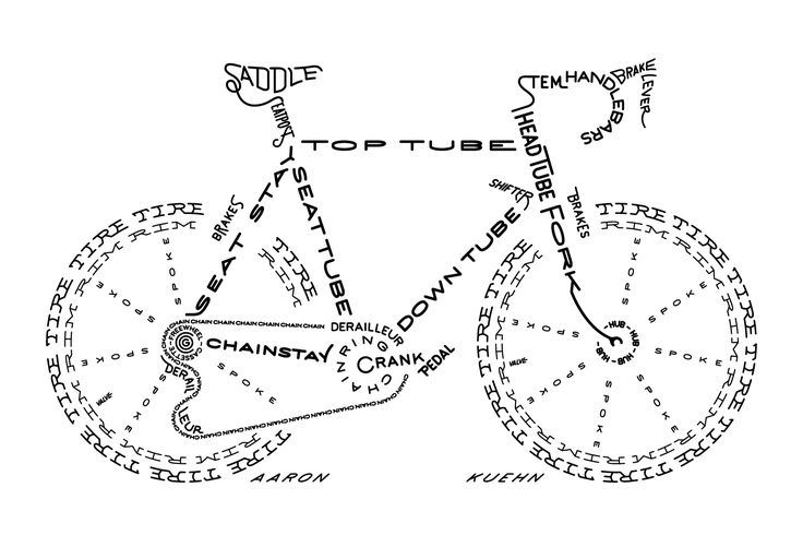 'Bicycle Typogram' by Aaron Kuehn is a lovely typographic artwork created for Los Angeles County Bicycle Coalition, that depicts a bicycle using the actual words for each one of its parts.