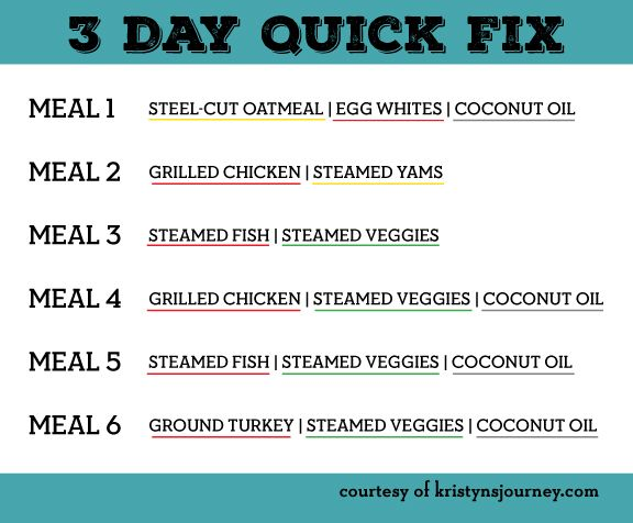 3 Day Weightloss Quick Fix - Meals to lose weight from the 21 Day Fix program by Beachbody
