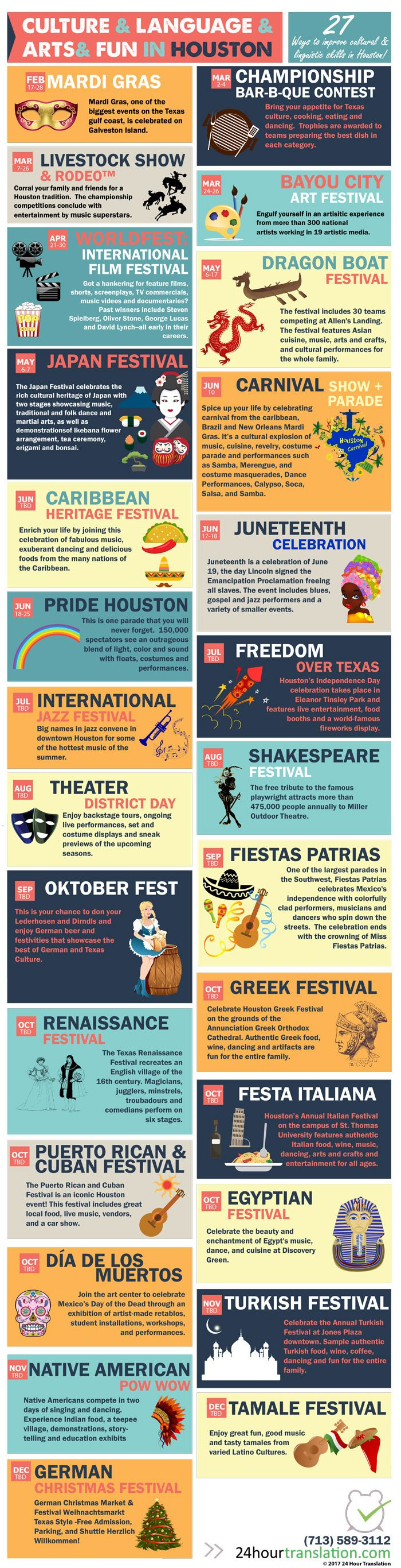 The article contains an infographic with descriptions and dates of the leading Houston festivals and multicultural events.