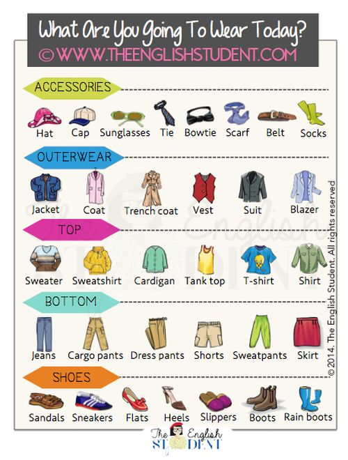 The English Student, www.theenglishstudent, what are you going to wear today? clothing, clothing ESL, different types of clothing, summer clothing, winter clothing, clothing vocabulary, ESL vocabulary, ELL, ESL, ESL websites, ESL blog, learn English