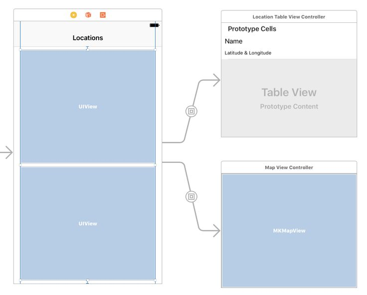 Container View Controllers