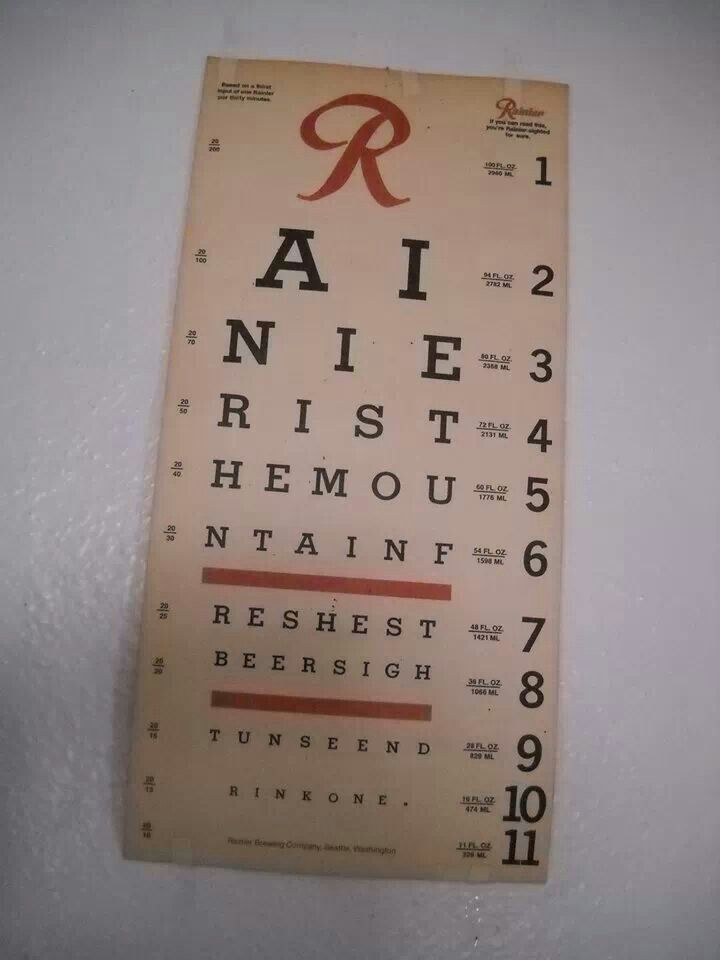Absaroka County Eye Chart