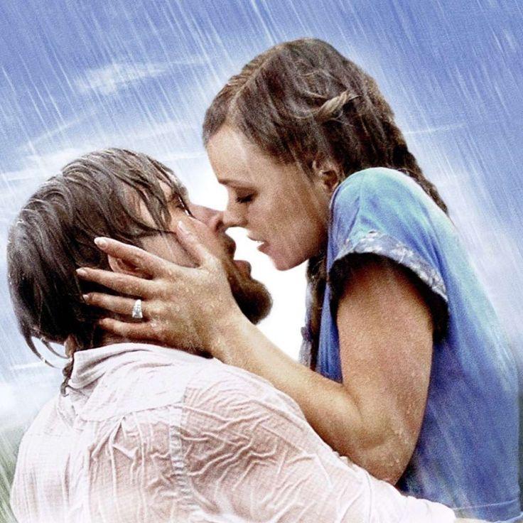 Rain dating history