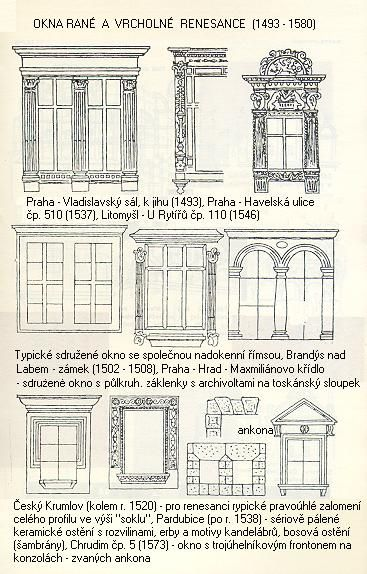Architektura - Renesance