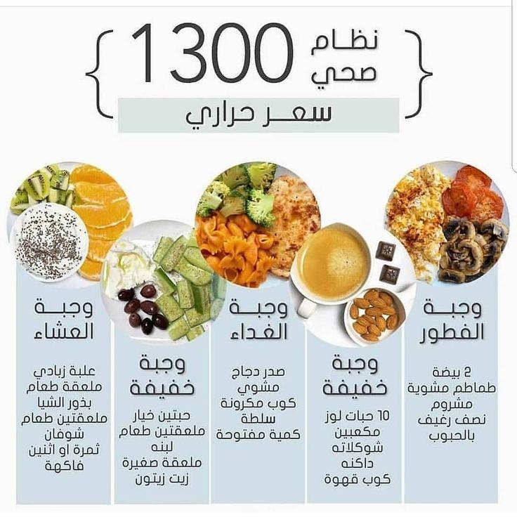 اخصائية تغذية On Instagram اذا عجبك الموضوع اثبت وجودك بإعجاب شارك الموضوع مع صديق للاستفادة Health Fitness Food Healthy Fitness Meals Health Facts Food