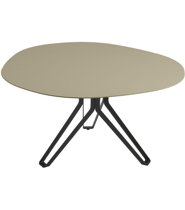 3 POD Lema Table