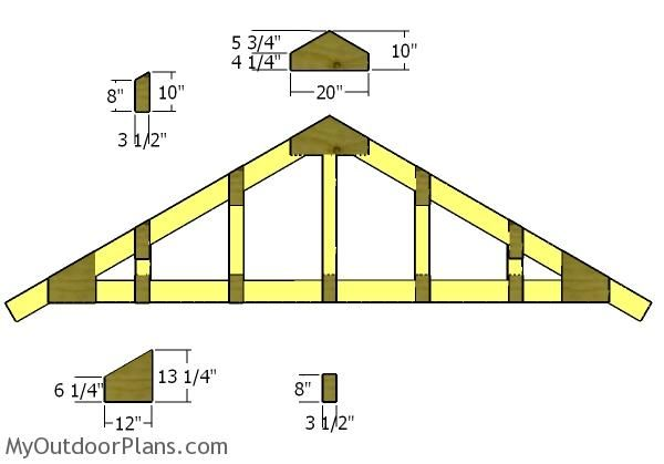12x24 Gable Shed Roof Plans Myoutdoorplans Free Woodworking Plans And Projects Diy Shed Wooden Playhouse Pergola Bbq Shed Roof Roof Plan Shed