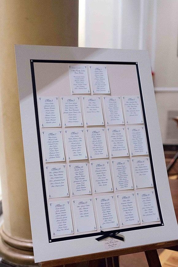 En un tablero organiza a los invitados con una lista con for Tableros para mesas