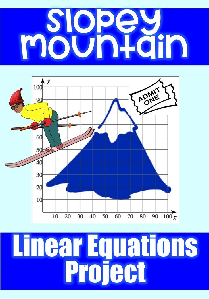Linear Equations Algebra Project Slopey Mountain Linear