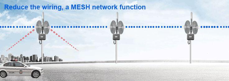 Wireless mesh networks (WMN) bridge system. No need Wireless Mesh central gateways.