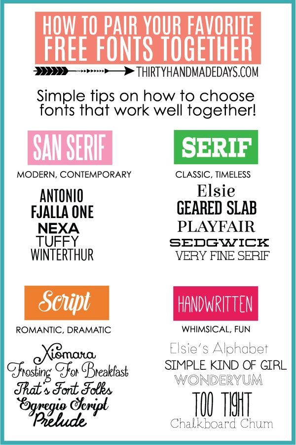 How to pair your favorite fonts from: www.thirtyhandmadedays.com  ~~ {20 free fonts w/ links}