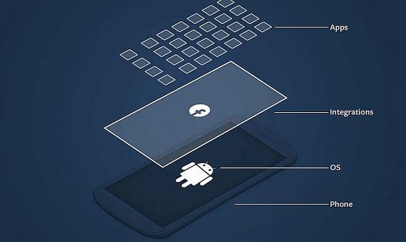 Ułatwienie dla korzystających z Facebooka za pomocą urządzeń mobilnych - nakładka na telefony z Androidem - Facebook Home.