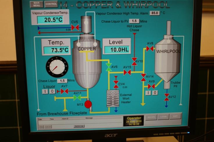 Brewhouse SCADA control system
