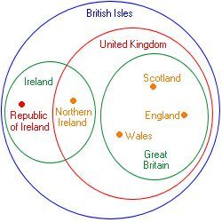 """I am going to staple this to the face of the next person who refers to the UK as """"England""""."""