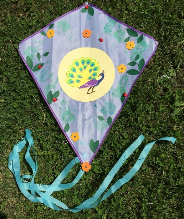 kite flying and management lessons Watching kite flyers on the beach offers four lessons for ceos  kite flying is a  fabulous summer activity, particularly at the beach  manage your strategy, just  as you would any other fundamental management process.