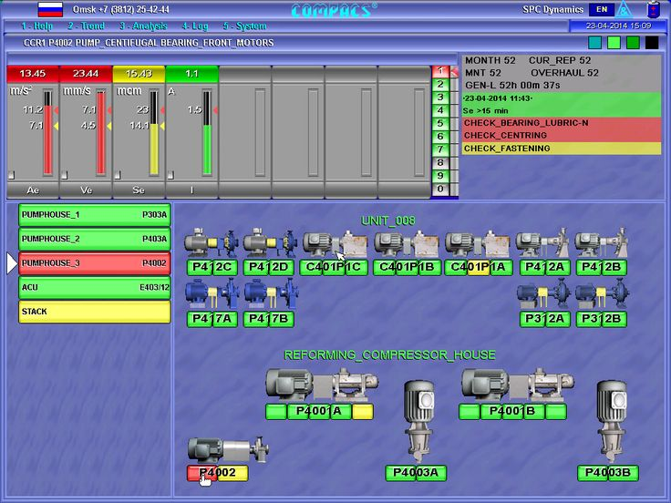 Displaying of the detailed diagnostic information on the particular pump unit