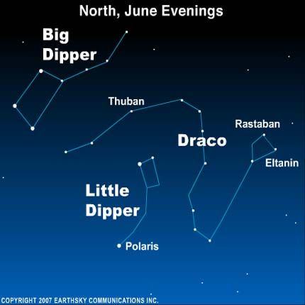 See Draco the Dragon, and a former pole star #TONIGHT