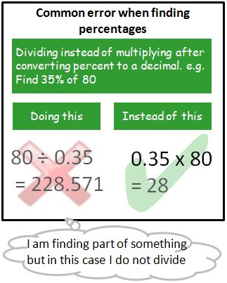 error whening finding percentages by dividing instead of multiplying the decimal conversion