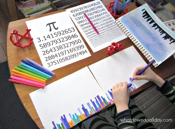 Math Art for Kids: Pi Skyline @Erica • What Do We Do All Day?  #smartmarch