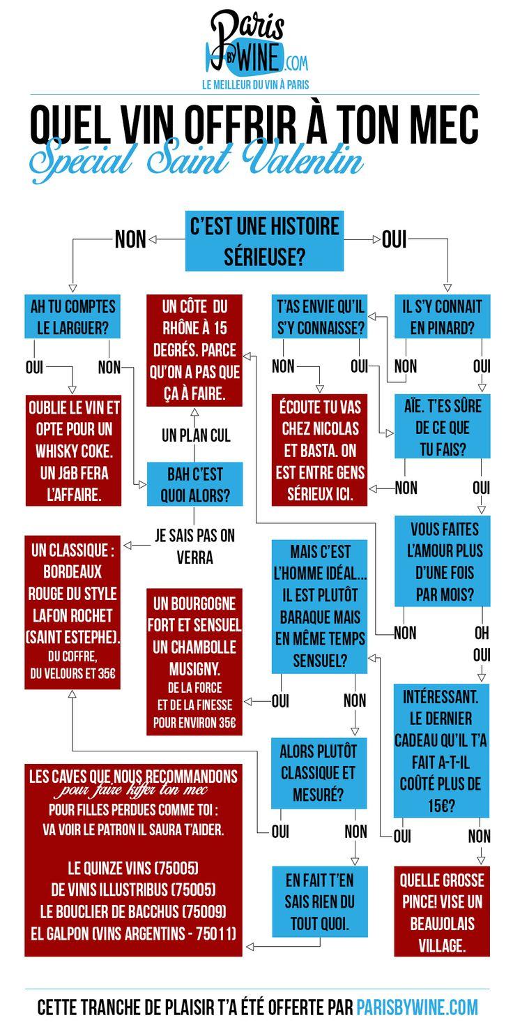 Les 25 meilleures id es de la cat gorie carte anniversaire humoristique sur pinterest - Quel jour est la saint valentin ...