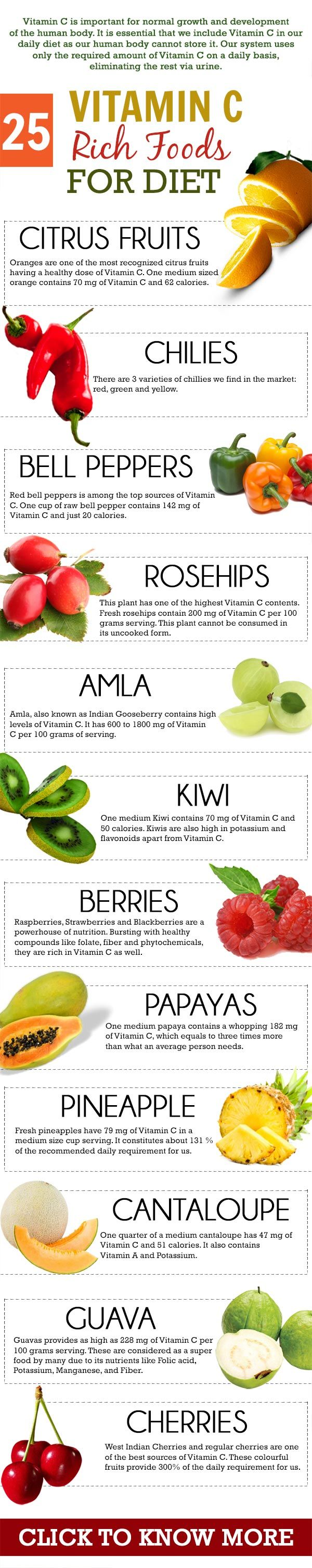 vitamin c content of food essay You can usually get all your vitamins from the foods you eat your body can also make vitamins d and k for example, if you don't get enough vitamin c, you could become anemic some vitamins may help prevent medical problems vitamin a prevents night blindness.