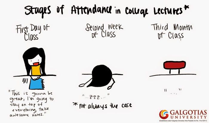 """Why attend college classes? Your college teachers as well as parents might often say that you should attend college classes on a daily basis. But at the same time you would think,"""" C'mon! It's college, not school."""" But then do you realize what harm it causes if you don't attend classes?  Read more - http://goo.gl/2KsASm"""