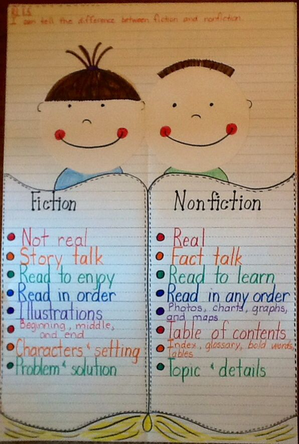 Classroom Pledge Ideas ~ Best for my classroom images on pinterest spanish
