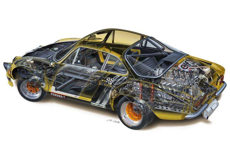 gashetka: 1969-1978 | Renault Alpine A110 1600 |... - BattMobile