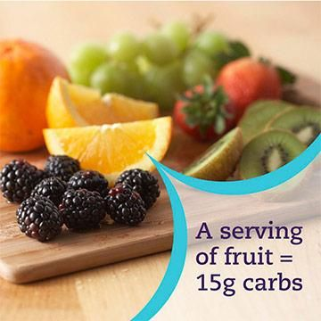 How Fruits Fit Into a Diabetic Diet- sources of energy, vitamins, minerals, and -- except for juice -- fiber.  The American Diabetes Association recommends following the Dietary Guidelines for a healthful eating plan. Keep portion sizes in mind: One serving (1 small piece or 1/2 large piece) of fruit has about 15 grams of carbohydrate and 60 calories..