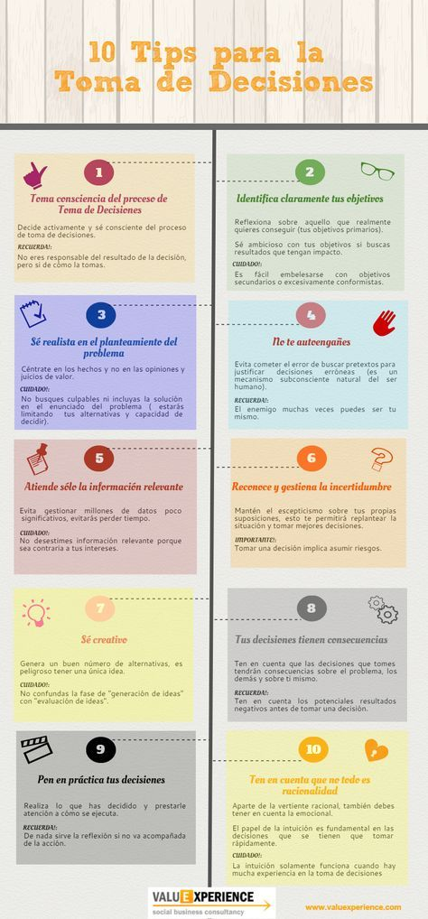 Hola: Una infografía con 10 consejos sobre la Toma de Decisiones. Vía Un saludo