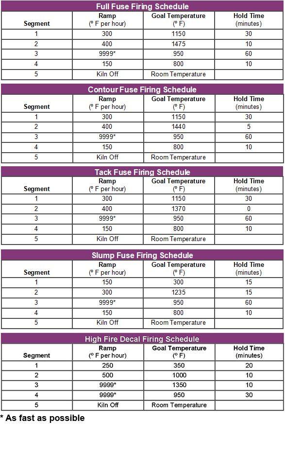 Glass Kiln Firing Schedules