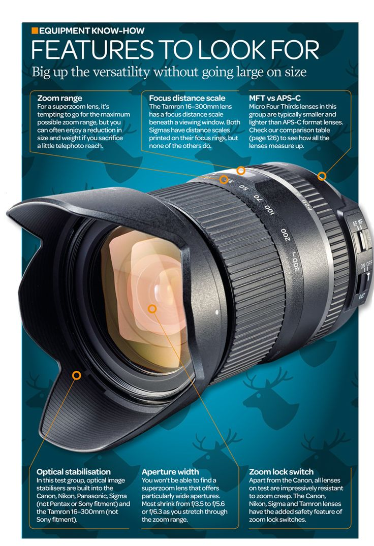 Best 39 Shutterbug Images On Pinterest Photography 35mm Pentax Diagram Free Download Wiring Diagrams Pictures Superzoom Lens For Travel 8 Lightweight Optics Tested And Rated