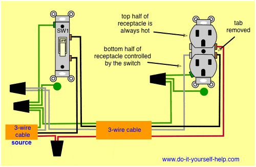 switched split receptacle Basic electrical wiring, Home