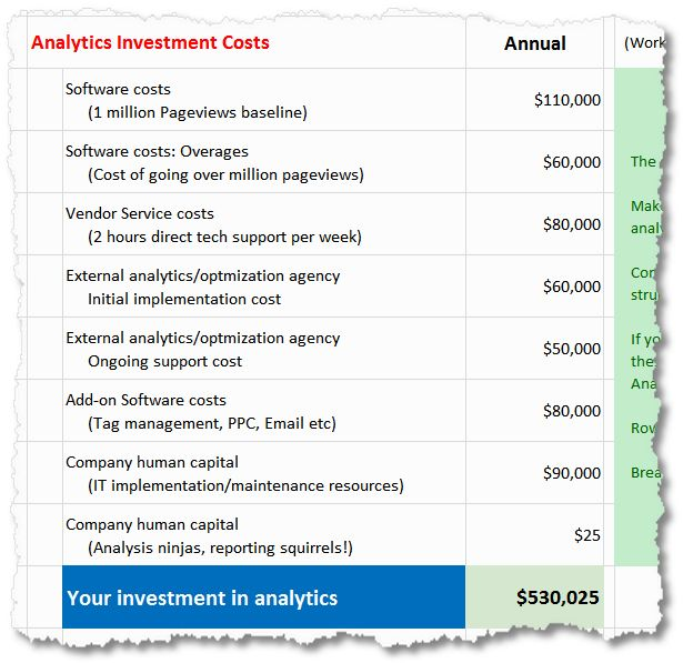 how to calculate return on investment for big corporations
