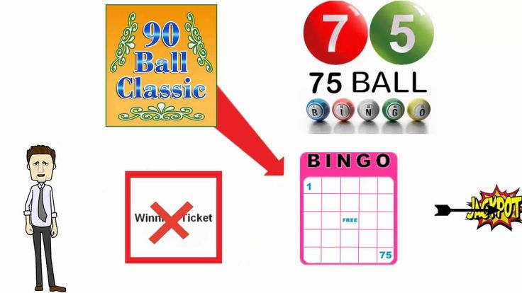 This video will offer you all the information you need to play the best games and get the best offers. You can relax and concentrate on the numbers and visit onlinebingoaustralia.co. where you can find all the bingo games that have the highest jackpot prizes.