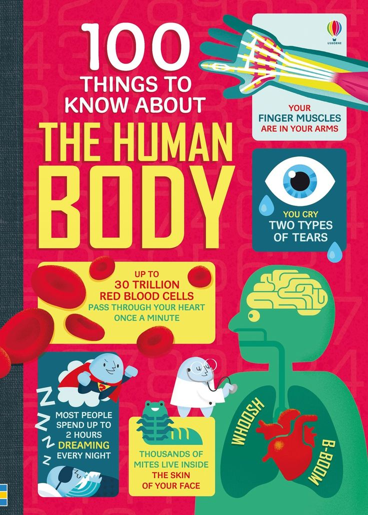 100 things to know about the human body New for November
