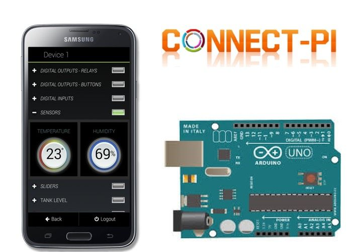 Check out http://arduinohq.com  Connect-PI Allows You To Control Multiple Arduino Boards From Your Smartphone (video) - The Connect-PI consists of two components that include server hardware which is powered by a Raspberry Pi mini PC together with a Connect-PI Web application that allows you to access your Arduino boards from your desktop computer, laptop or smartphone using a web browser. | Geeky Gadgets